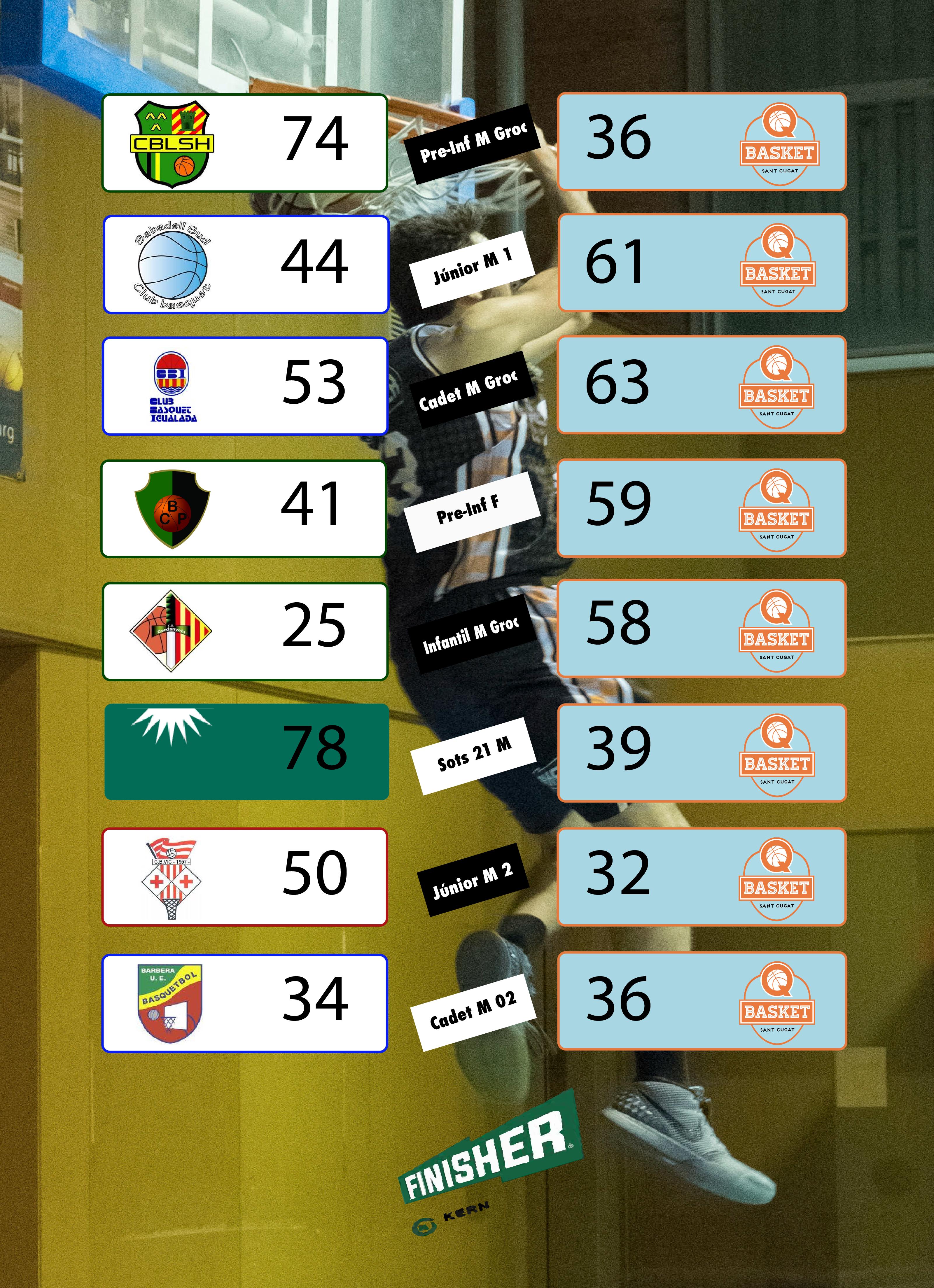 resultats_visitants